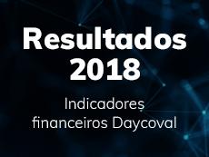 Daycoval lucra R$ 645,8 milhões no ano em que completou seu 50º aniversário